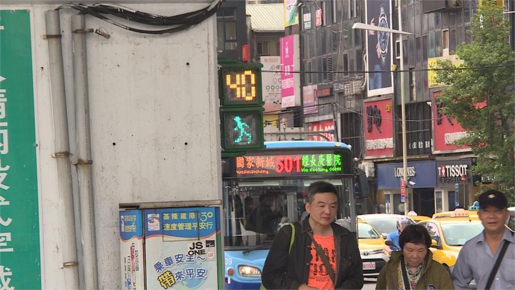 平均1秒須走1.7公尺!民眾過馬路笑稱:像極限運動 - Yahoo奇摩新聞